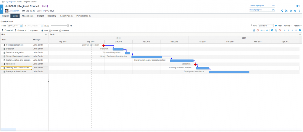 nqi_screenshot_gantt_chart_001
